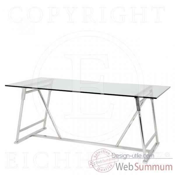 Eichholtz bureau maddox acier inoxydable avec verre de for Meuble bureau verre acier