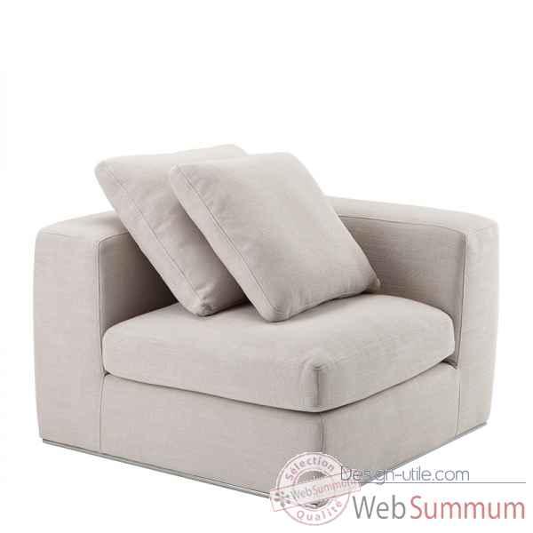 achat de fauteuil sur design utile. Black Bedroom Furniture Sets. Home Design Ideas
