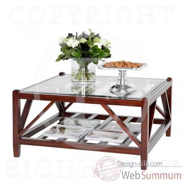 achat de latte sur design utile. Black Bedroom Furniture Sets. Home Design Ideas