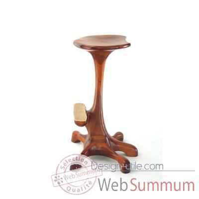 Tabouret de bar poulpe 5 pieds corps droit en bois de rauli dans les tabou - Tabouret de bar pied bois ...