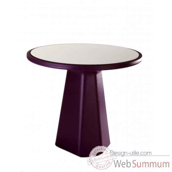 Table metamorphosis ronde design alain gilles Qui est Paul