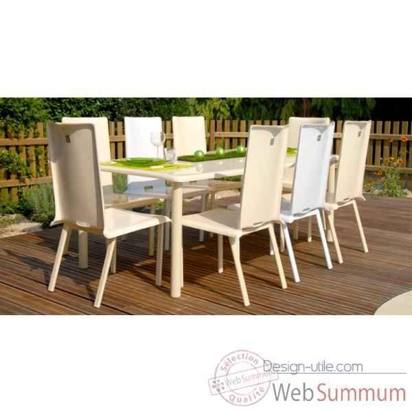 table ovale art mely pieds inox am008 de meuble terrasse design tendance. Black Bedroom Furniture Sets. Home Design Ideas