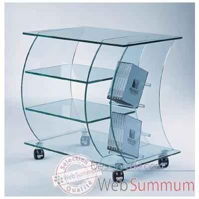 Achat de video sur design utile for Table tele en verre