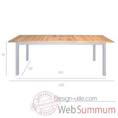 Forum table extensible Tribu -Tribu19