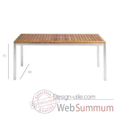 Natal teak table Tribu -Tribu105