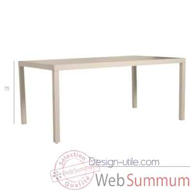 Picass table a manger Tribu -Tribu133