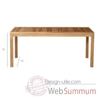 Pure table Tribu -Tribu152